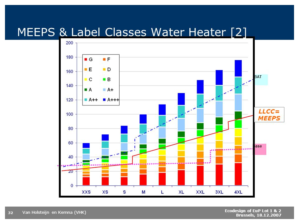 MEEPS & Label Classes Water Heater [2]